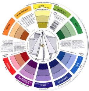 Face B: associations des couleurs ( complémentaires, triades, tétrades)